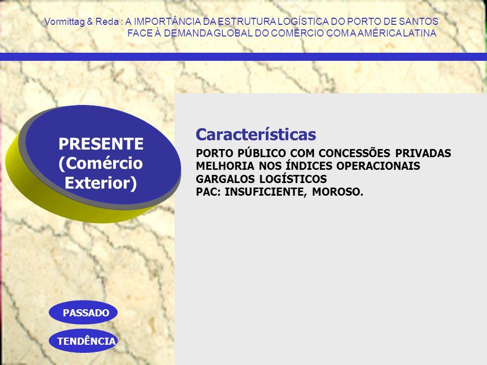 TENDÊNCIA (Negócios Internacionais) Características Benefício s NAVIOS POST E SUPER POST PANAMAX (17m calado) IMPLANTAÇÃO DA FUNÇÃO MARKETING: PRODUTOS E SERVIÇOS COM VISÃO DE CLIENTE INTEGRAÇÃO COM PRODUÇÃO E DISTRIBUIÇÃO HUB PORT DA AMÉRICA DO SUL REDUÇÃO DO CUSTO BRASIL PROXIMIDADE DOS CENTROS CONSUMIDORES NECESSIDADE DE PESSOAS QUALIFICADAS PASSADO PRESENTE Vormittag & Reda : A IMPORTÂNCIA DA ESTRUTURA LOGÍSTICA DO PORTO DE SANTOS FACE À DEMANDA GLOBAL DO COMÉRCIO COM A AMÉRICA LATINA