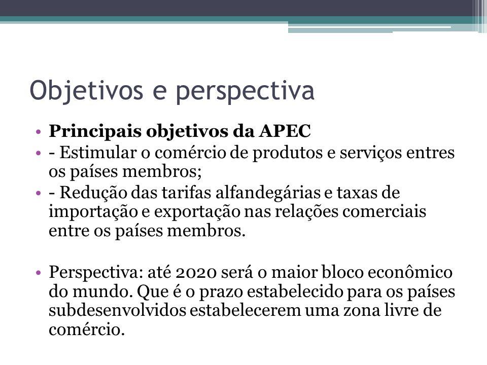 Objetivos e perspectiva Principais objetivos da APEC - Estimular o comércio de produtos e serviços entres os países membros; - Redução das tarifas alf