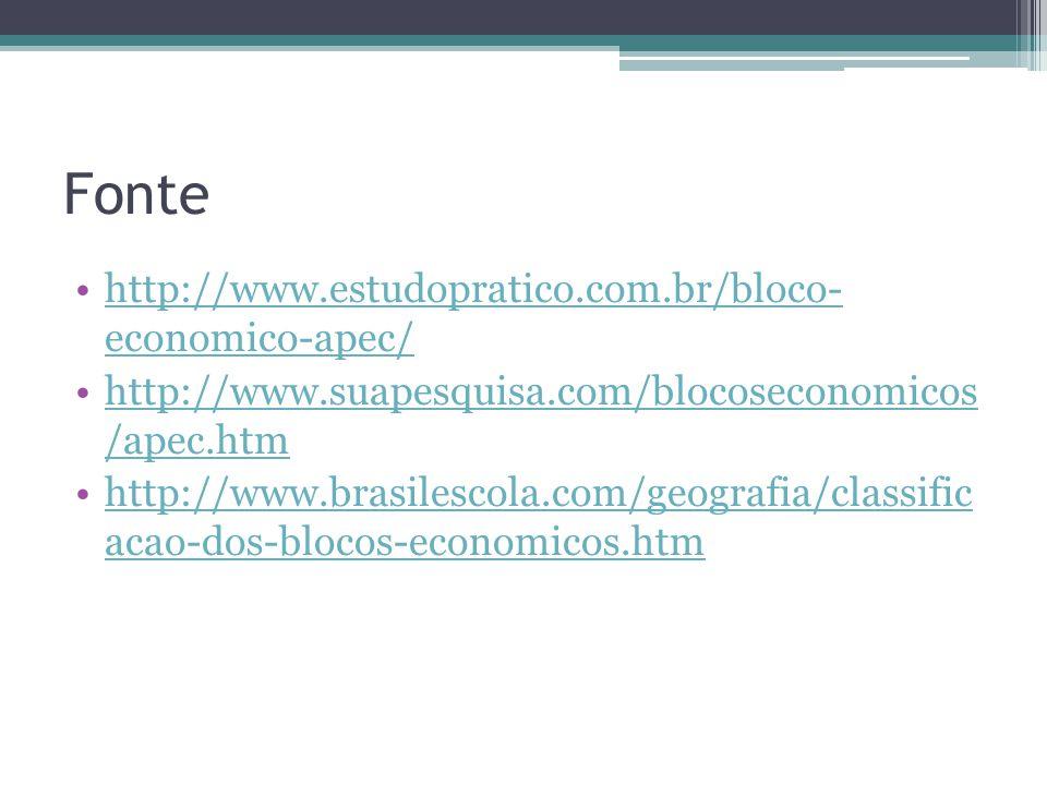 Fonte http://www.estudopratico.com.br/bloco- economico-apec/http://www.estudopratico.com.br/bloco- economico-apec/ http://www.suapesquisa.com/blocosec