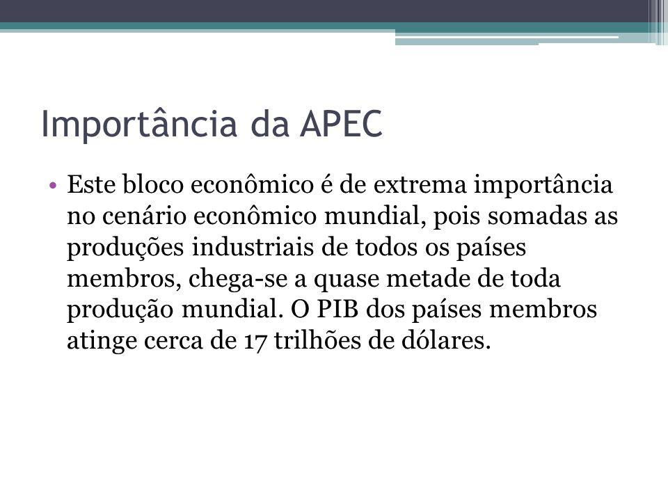Importância da APEC Este bloco econômico é de extrema importância no cenário econômico mundial, pois somadas as produções industriais de todos os país