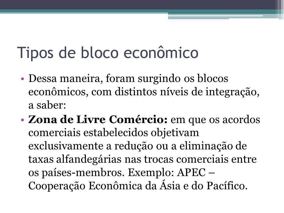 Tipos de bloco econômico Dessa maneira, foram surgindo os blocos econômicos, com distintos níveis de integração, a saber: Zona de Livre Comércio: em q