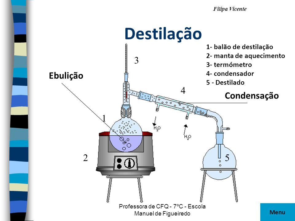 Filipa Vicente Professora de CFQ - 7ºC - Escola Manuel de Figueiredo Menu Destilação 3 1 2 4 5 1- balão de destilação 2- manta de aquecimento 3- termó