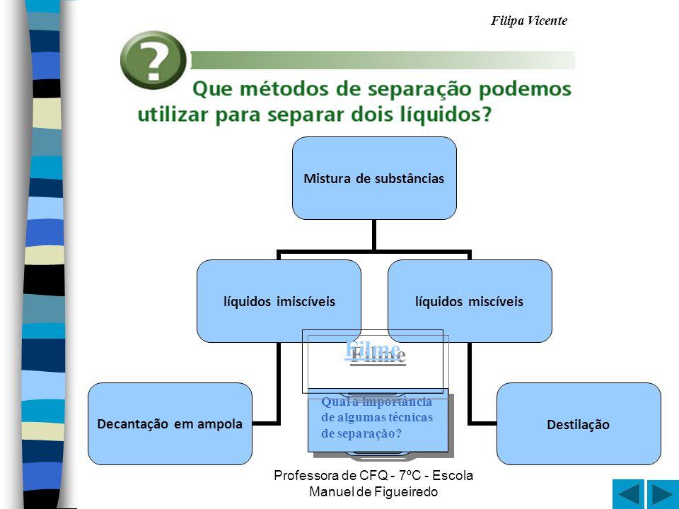 Filipa Vicente Professora de CFQ - 7ºC - Escola Manuel de Figueiredo n Separação magnética - Técnica de separação usada quando um dos componentes da mistura tem a propriedade de ser atraído por ímanes.