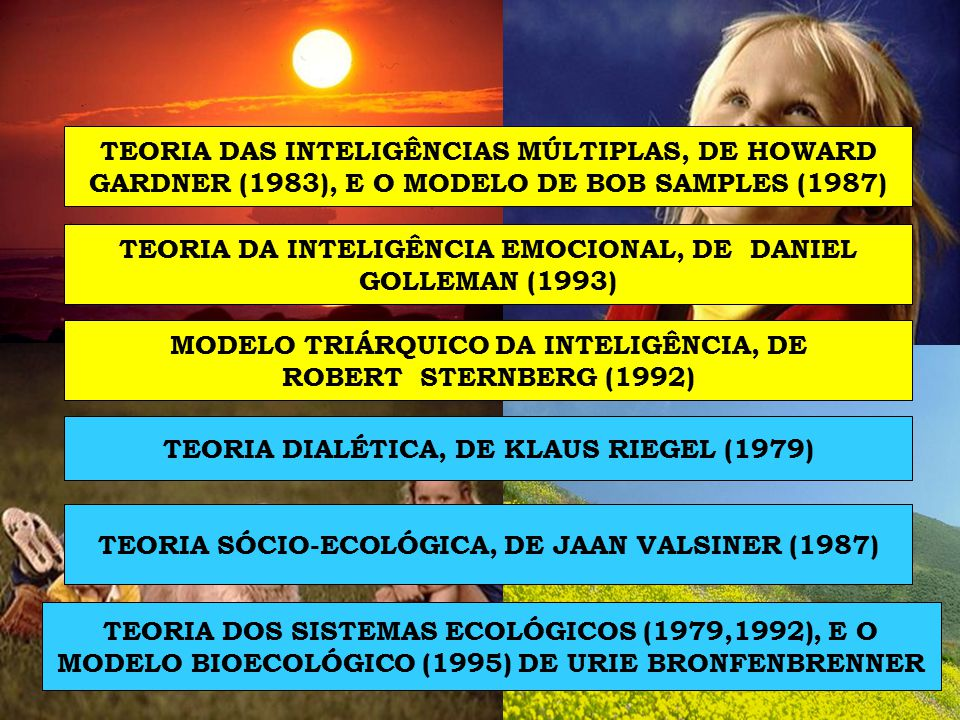 TEORIA DAS INTELIGÊNCIAS MÚLTIPLAS, DE HOWARD GARDNER (1983), E O MODELO DE BOB SAMPLES (1987) TEORIA DA INTELIGÊNCIA EMOCIONAL, DE DANIEL GOLLEMAN (1993) MODELO TRIÁRQUICO DA INTELIGÊNCIA, DE ROBERT STERNBERG (1992) TEORIA DIALÉTICA, DE KLAUS RIEGEL (1979) TEORIA SÓCIO-ECOLÓGICA, DE JAAN VALSINER (1987) TEORIA DOS SISTEMAS ECOLÓGICOS (1979,1992), E O MODELO BIOECOLÓGICO (1995) DE URIE BRONFENBRENNER