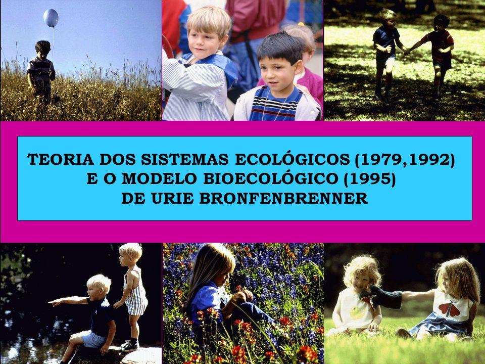TEORIA DOS SISTEMAS ECOLÓGICOS (1979,1992) E O MODELO BIOECOLÓGICO (1995) DE URIE BRONFENBRENNER