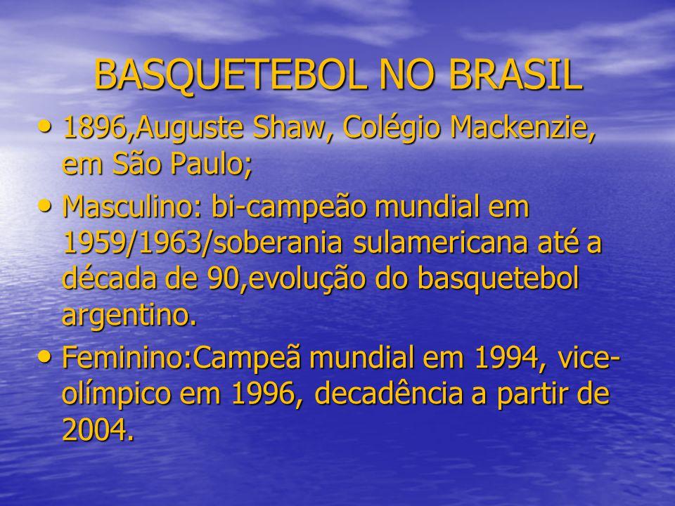 BASQUETEBOL NO BRASIL 1896,Auguste Shaw, Colégio Mackenzie, em São Paulo; 1896,Auguste Shaw, Colégio Mackenzie, em São Paulo; Masculino: bi-campeão mu