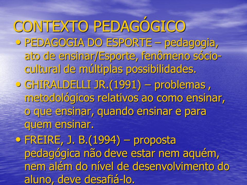 CONTEXTO PEDAGÓGICO PEDAGOGIA DO ESPORTE – pedagogia, ato de ensinar/Esporte, fenômeno sócio- cultural de múltiplas possibilidades. PEDAGOGIA DO ESPOR