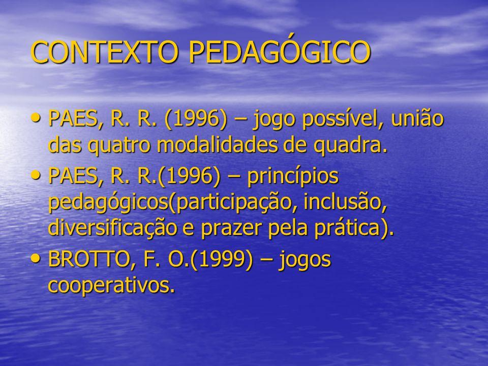 CONTEXTO PEDAGÓGICO PAES, R. R. (1996) – jogo possível, união das quatro modalidades de quadra. PAES, R. R. (1996) – jogo possível, união das quatro m