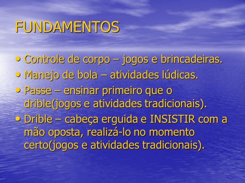 FUNDAMENTOS Arremesso – molde, empunhadura, bandeja dos dois lados, importância do lance livre(jogos e atividades tradicionais).
