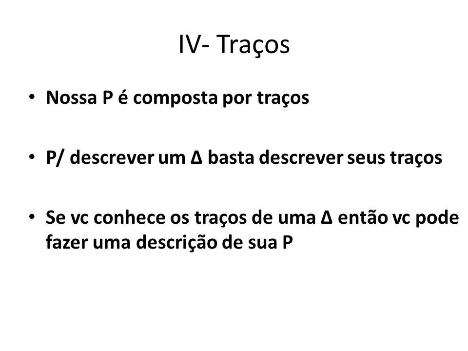 IV- Traços Nossa P é composta por traços P/ descrever um Δ basta descrever seus traços Se vc conhece os traços de uma Δ então vc pode fazer uma descrição de sua P