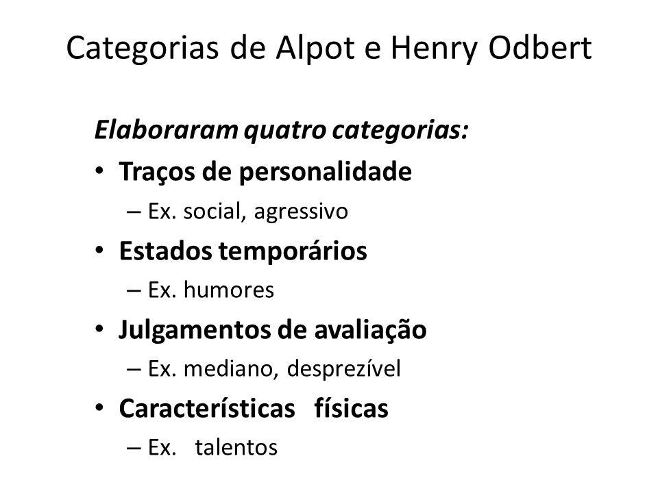 Categorias de Alpot e Henry Odbert Elaboraram quatro categorias: Traços de personalidade – Ex.