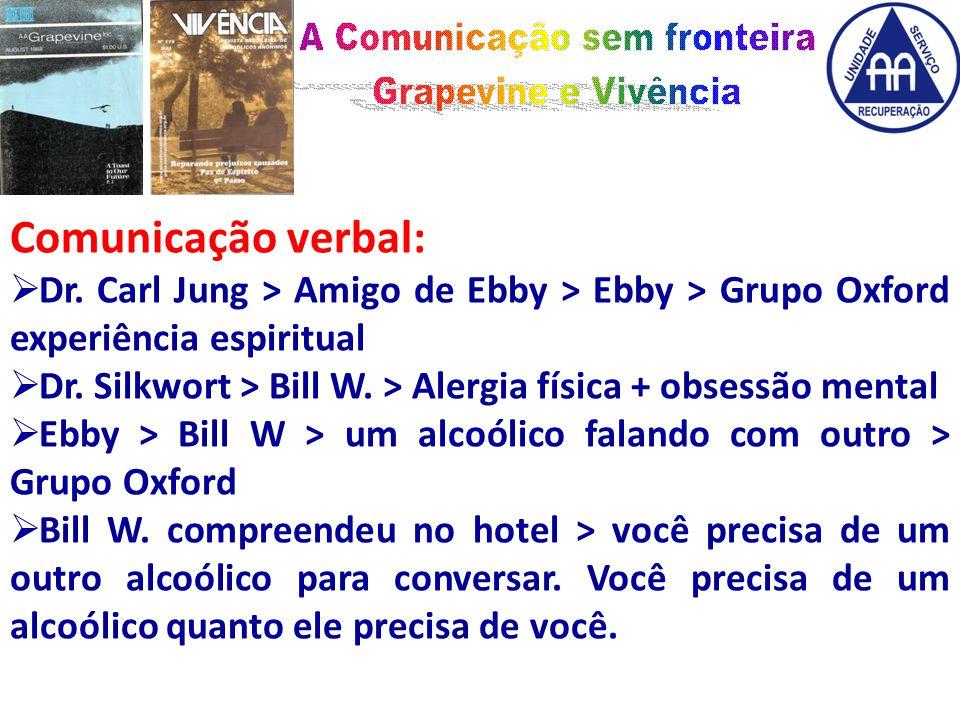 Comunicação telefônica:  Bill W > Da.Henrieta > Dr.