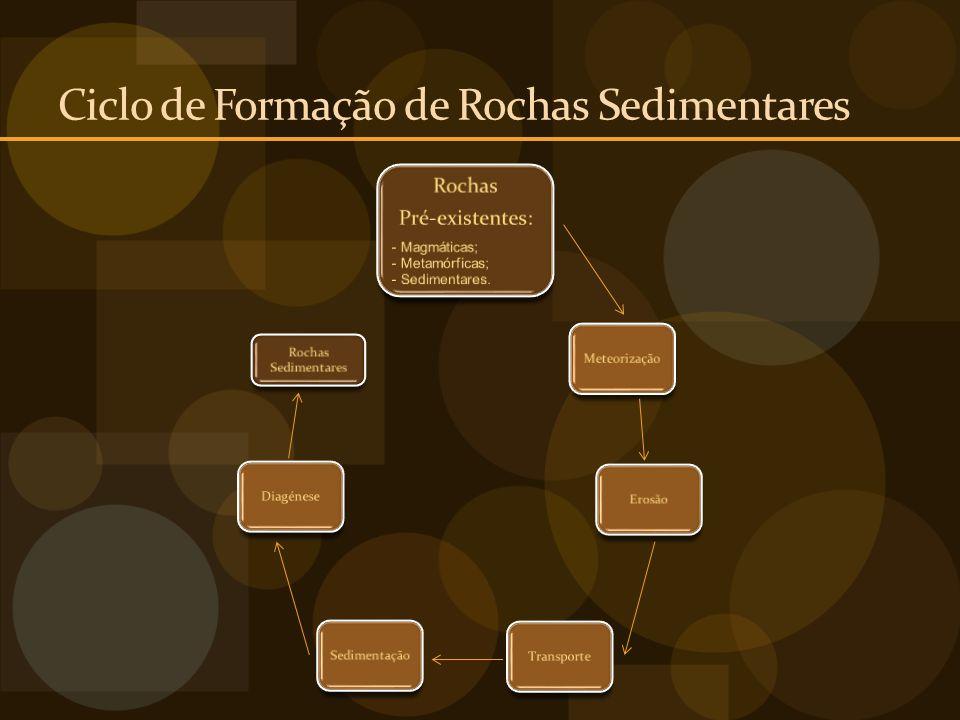 Ciclo de Formação de Rochas Sedimentares Rochas Pré-existentes: - Magmáticas; - Metamórficas; - Sedimentares. MeteorizaçãoErosãoTransporteSedimentação