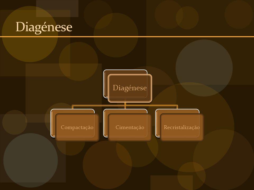 Diagénese CompactaçãoCimentaçãoRecristalização