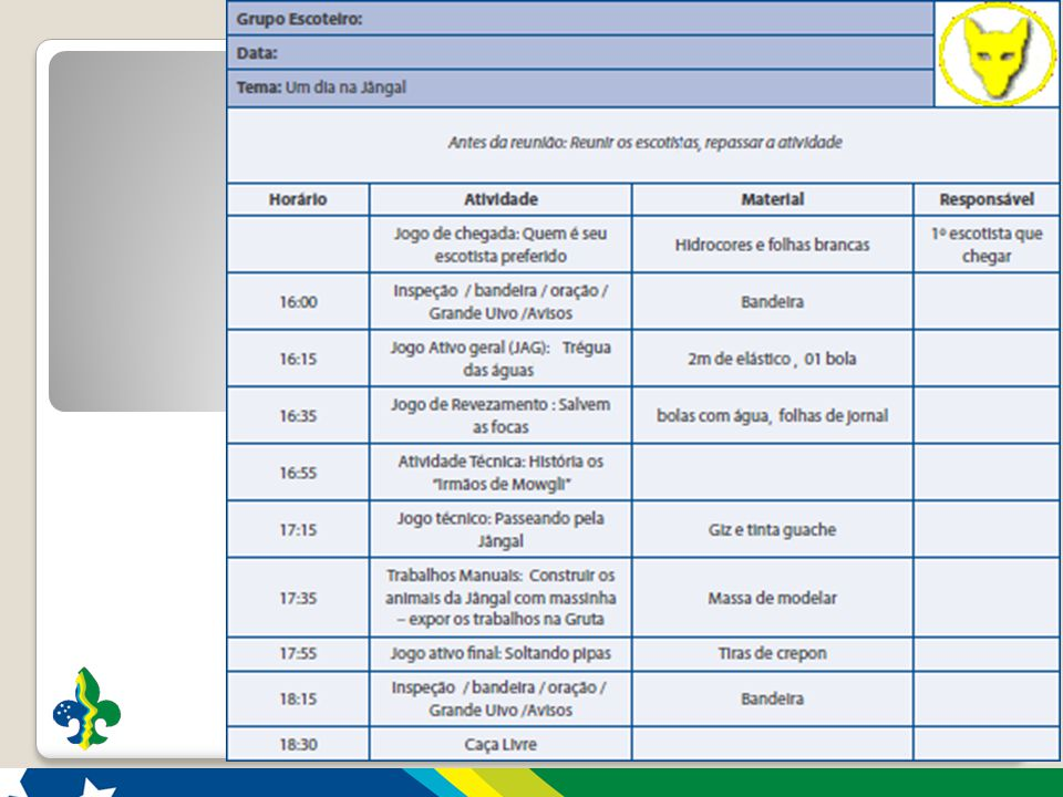 UD14 Reuniões Escoteiras Curso Preliminar atualização: ago./2014 14  Falta de segurança.