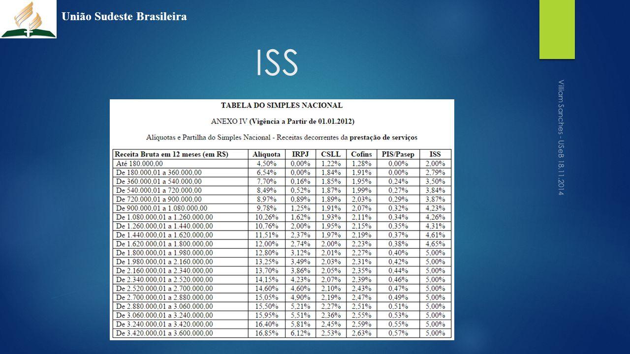 ISS União Sudeste Brasileira Villiam Sanches - USeB 18.11.2014
