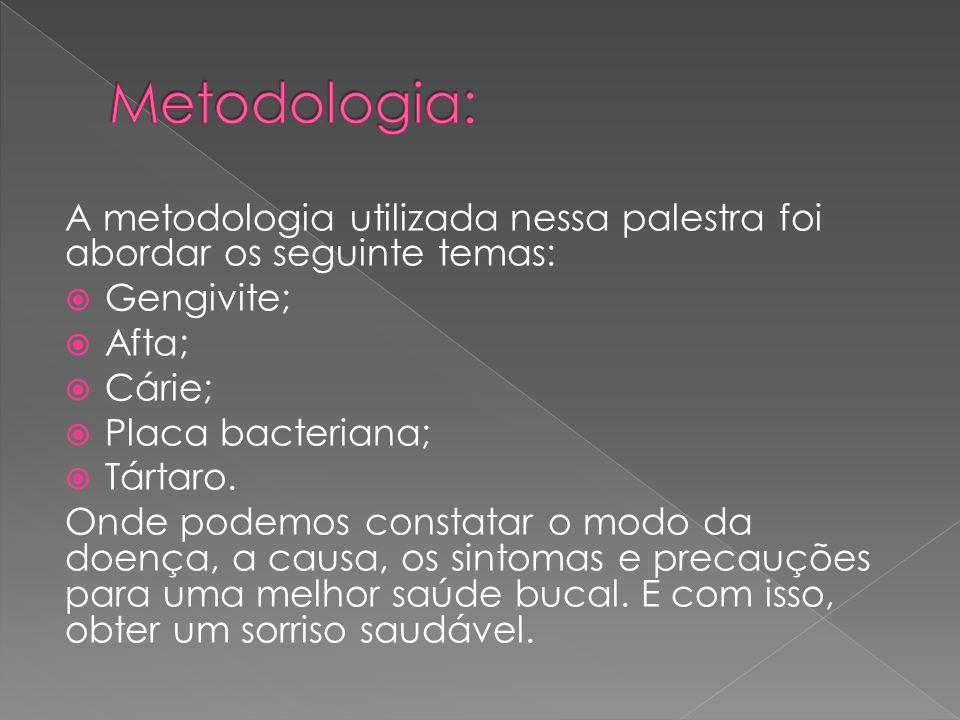 A metodologia utilizada nessa palestra foi abordar os seguinte temas:  Gengivite;  Afta;  Cárie;  Placa bacteriana;  Tártaro.