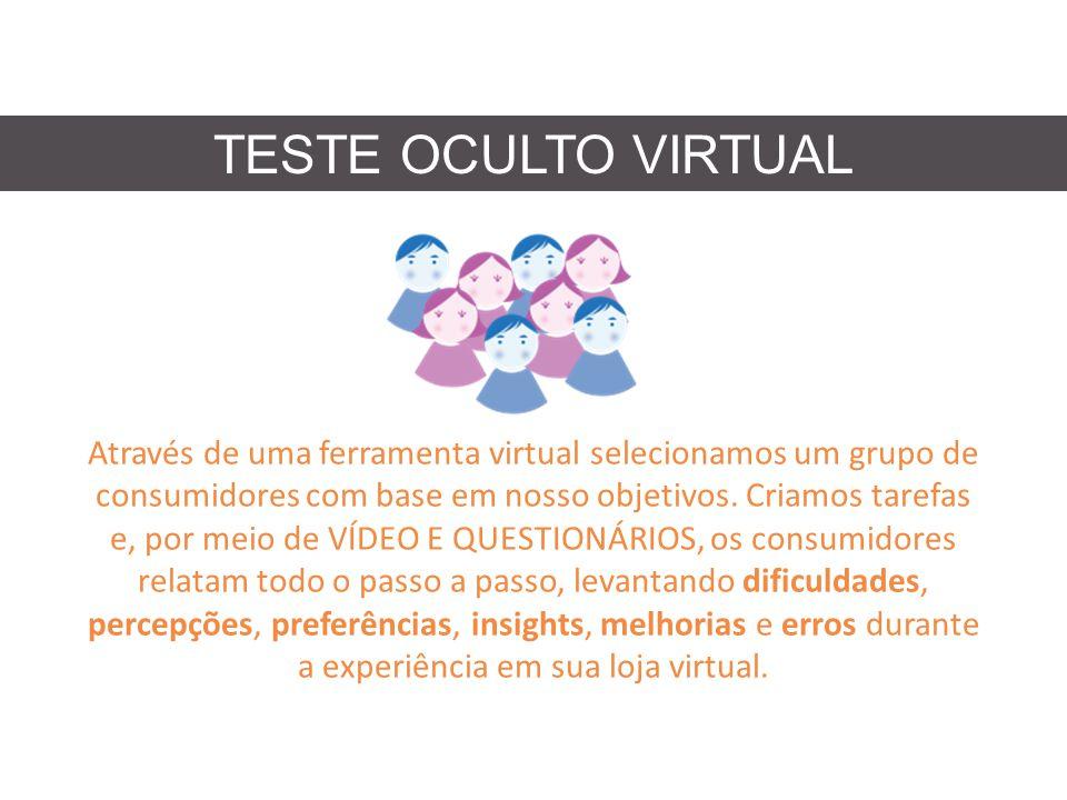 Através de uma ferramenta virtual selecionamos um grupo de consumidores com base em nosso objetivos.