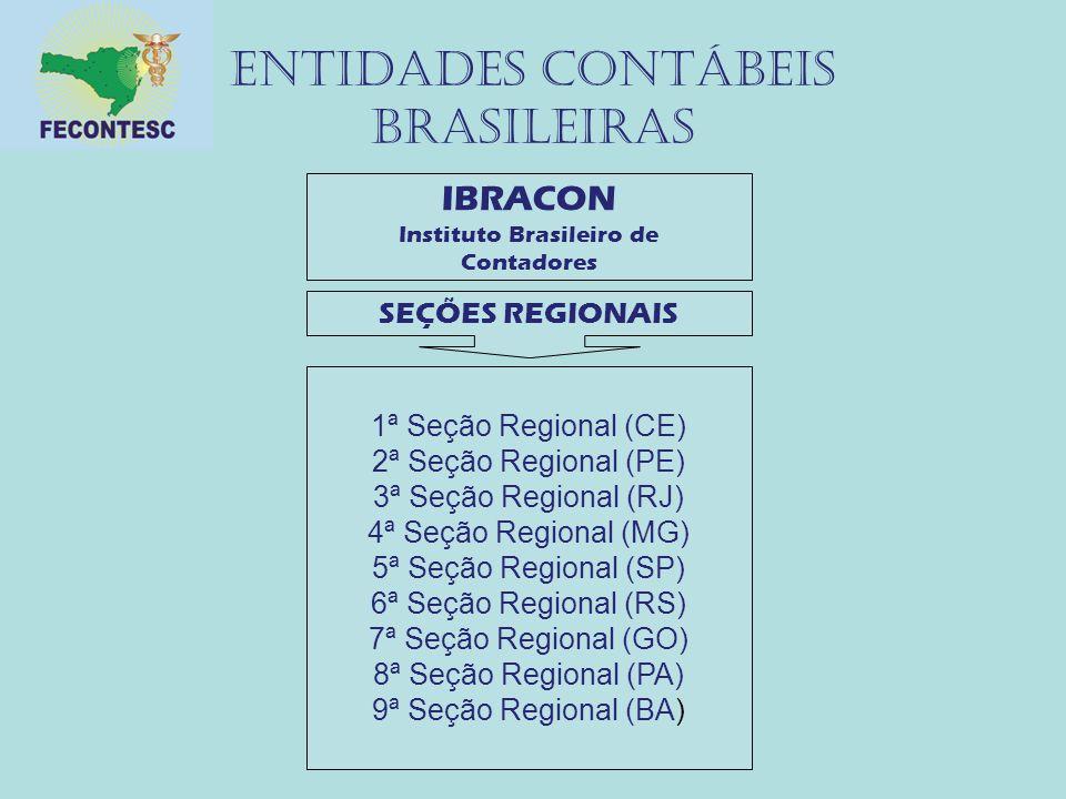 Entidades contábeis brasileiras IBRACON Instituto Brasileiro de Contadores SEÇÕES REGIONAIS 1ª Seção Regional (CE) 2ª Seção Regional (PE) 3ª Seção Reg