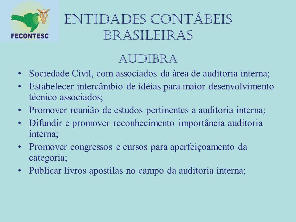 Entidades contábeis brasileiras AUDIBRA Sociedade Civil, com associados da área de auditoria interna; Estabelecer intercâmbio de idéias para maior des