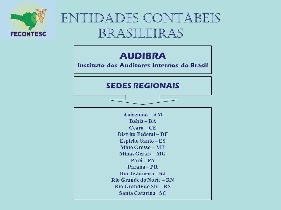 Entidades contábeis brasileiras AUDIBRA Instituto dos Auditores Internos do Brasil SEDES REGIONAIS Amazonas – AM Bahia – BA Ceará – CE Distrito Federa