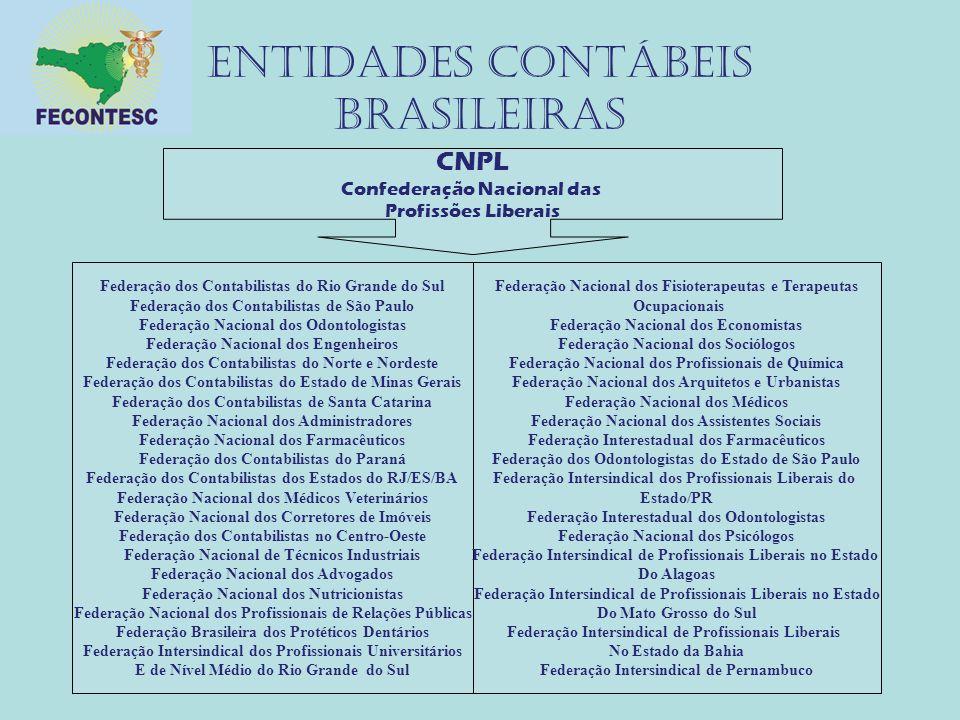 Entidades contábeis brasileiras CNPL Confederação Nacional das Profissões Liberais Federação dos Contabilistas do Rio Grande do Sul Federação dos Cont