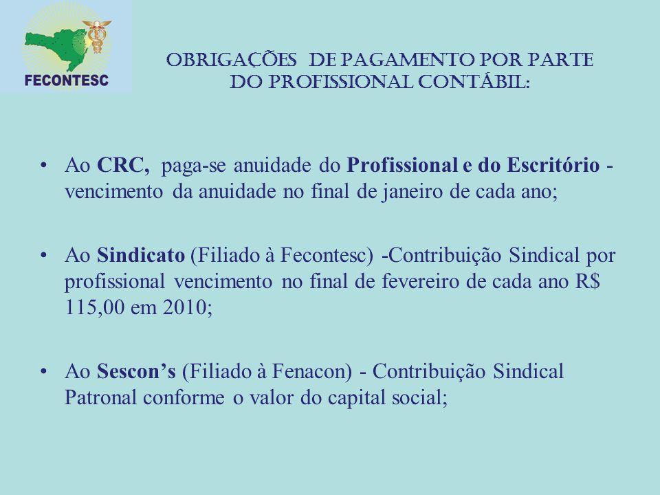 Obrigações de pagamento por parte do profissional contábil: Ao CRC, paga-se anuidade do Profissional e do Escritório - vencimento da anuidade no final
