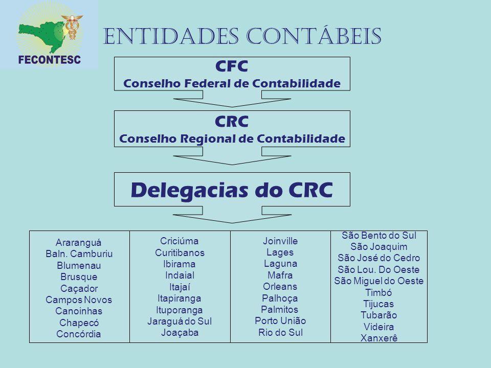 ENTIDADES CONTÁBEIS CFC Conselho Federal de Contabilidade CRC Conselho Regional de Contabilidade Delegacias do CRC Araranguá Baln. Camburiu Blumenau B