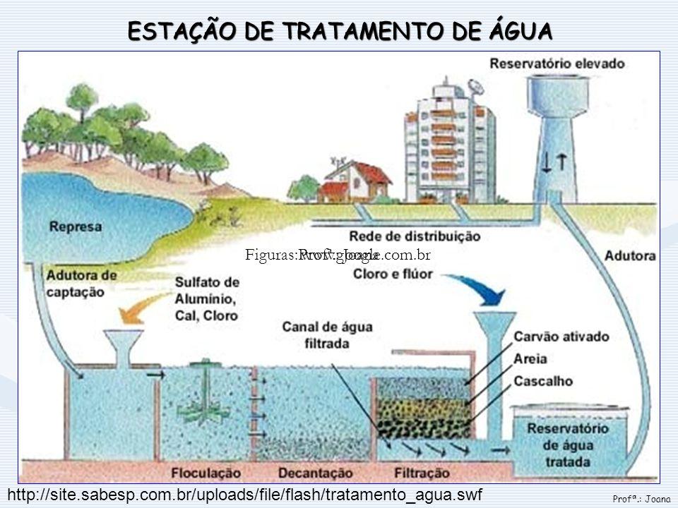 http://site.sabesp.com.br/uploads/file/flash/tratamento_agua.swf ESTAÇÃO DE TRATAMENTO DE ÁGUA Profª.: JoanaFiguras: www.google.com.br Profª.: Joana