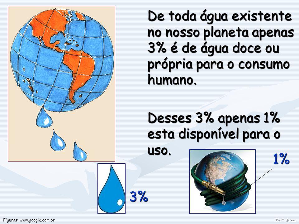 De toda água existente no nosso planeta apenas 3% é de água doce ou própria para o consumo humano. Desses 3% apenas 1% esta disponível para o uso. 3%
