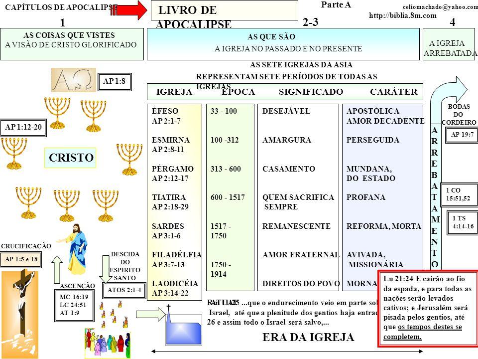 A IGREJA GLORIFICADA A GRANDE TRIBULAÇÃO A VOLTA PESSOAL DE JESUS EM GLÓRIA O MILÊNIO E O JUIZO FINAL O PERFEITO ESTADO ETERNO 56-18192021-22 LIVRO DE APOCALIPSE 1000 ANOS ETERNIDADE 7 ANOS 3½ BODAS DO CORDEIRO AP 19:7-9 A GRANDE TRIBULAÇÃO ARREBATAMENTOARREBATAMENTO AP 6-10AP 11-18 SETE SELOS AP 6 SETE TROMBETAS AP 8:7-13, 9:1-21,11:15-19 SETE TROVÕES AP 10:4 AS DUAS TESTEMUNHAS AP 11:3-12 SETE FIGURAS SIMBÓLICAS SETE VOZES SETE TAÇAS DA IRA DE DEUS AP 15 E 16 SETE CONDENAÇÕES NO CÉU celiomachado@yahoo.com 1 CO 15:51,52 1 TS 4:14-16 TRIBUNAL DE CRISTO AP 19: 7,8 2 CO 5:10 MILÊNIO ARMAGEDOM AP 19:11-21 NA TERRA JUIZO FINAL TRONO BRANCO AP 20 11-15 NOVOS CÉUS E NOVA TERRA AP 21-22 AS QUE HÃO DE ACONTECER VOLTA DE JESUS parte B capítulos http://biblia.8m.com IS 2 :1-4, 11:6 AP 20:4-6 PAZ E LONGEVIDADE SATANÁS É PRESO POR 1000 ANOS AP 20:1-3 JULGAMENT O DAS NAÇÕES MT 25: 31-46 IS 61:6 AP.