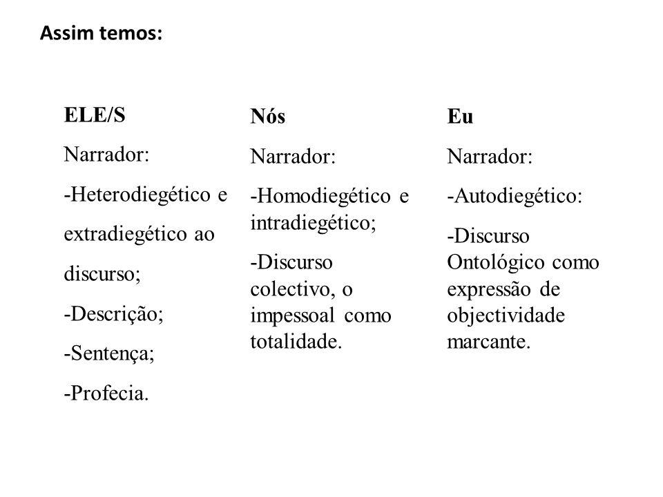 Assim temos: ELE/S Narrador: -Heterodiegético e extradiegético ao discurso; -Descrição; -Sentença; -Profecia. Nós Narrador: -Homodiegético e intradieg