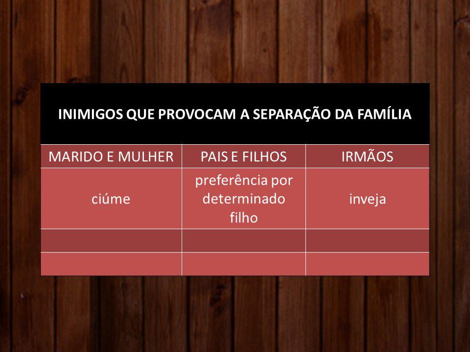 INIMIGOS QUE PROVOCAM A SEPARAÇÃO DA FAMÍLIA MARIDO E MULHERPAIS E FILHOSIRMÃOS ciúme preferência por determinado filho inveja