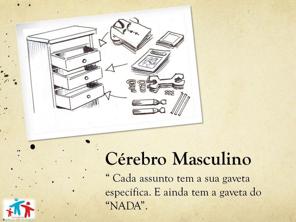 """Cérebro Masculino """" Cada assunto tem a sua gaveta específica. E ainda tem a gaveta do """"NADA""""."""