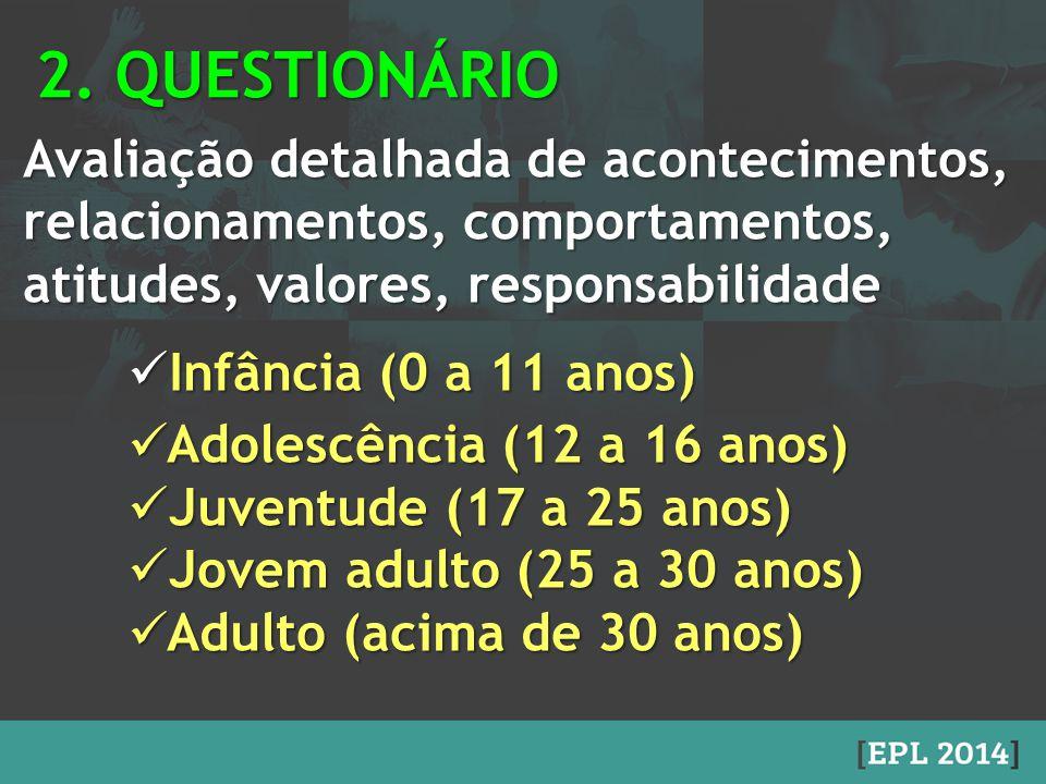 2. QUESTIONÁRIO Avaliação detalhada de acontecimentos, relacionamentos, comportamentos, atitudes, valores, responsabilidade Infância (0 a 11 anos) Inf