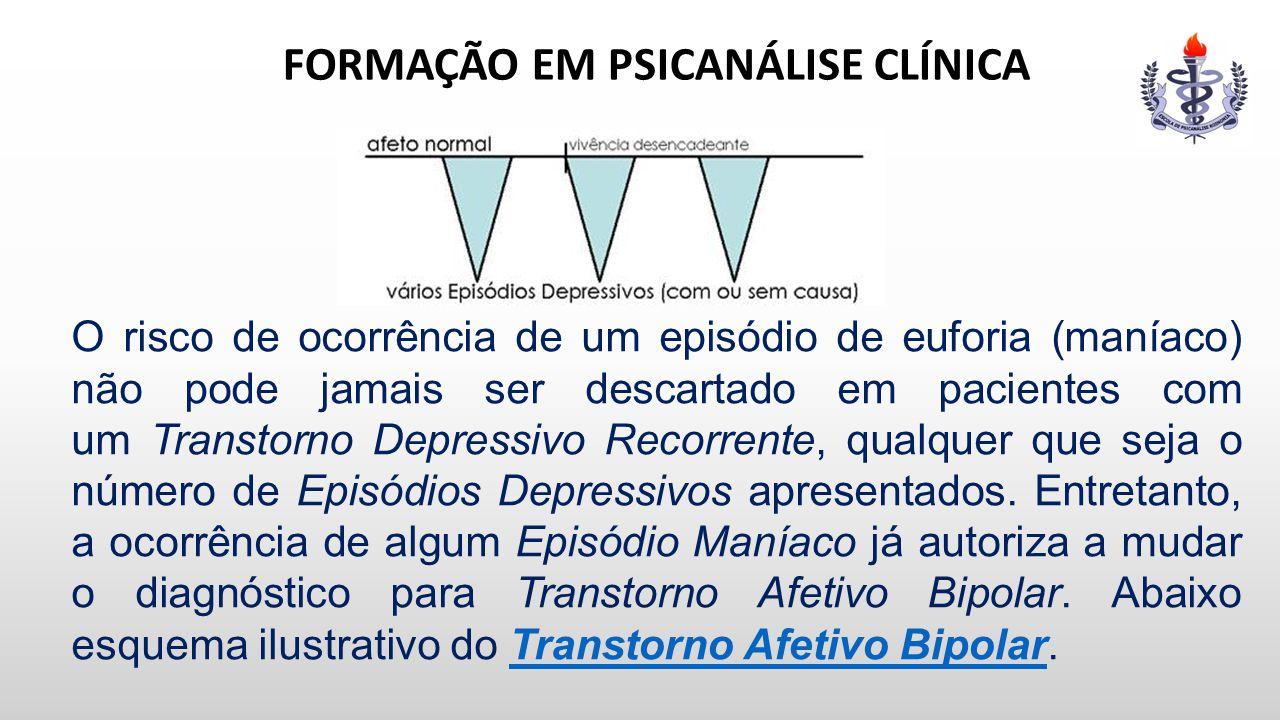 FORMAÇÃO EM PSICANÁLISE CLÍNICA O risco de ocorrência de um episódio de euforia (maníaco) não pode jamais ser descartado em pacientes com um Transtorn