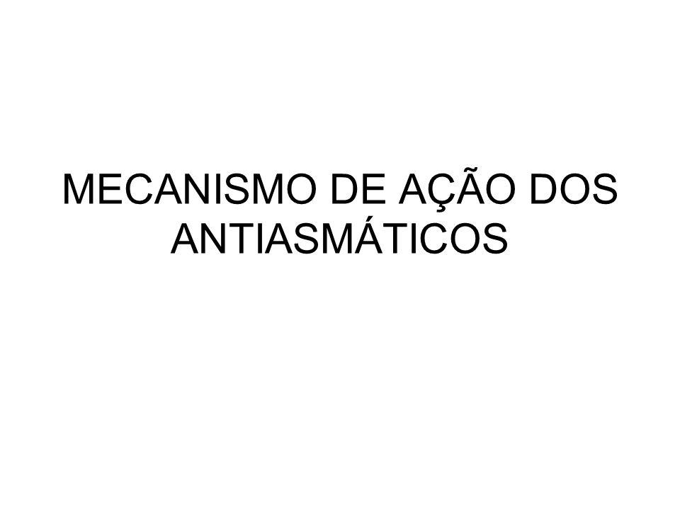MECANISMO DE AÇÃO DOS ANTIASMÁTICOS
