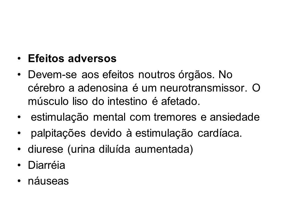 Efeitos adversos Devem-se aos efeitos noutros órgãos.
