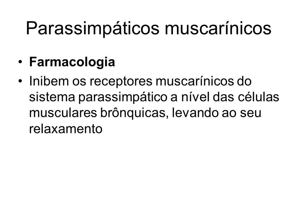 Parassimpáticos muscarínicos Farmacologia Inibem os receptores muscarínicos do sistema parassimpático a nível das células musculares brônquicas, levando ao seu relaxamento