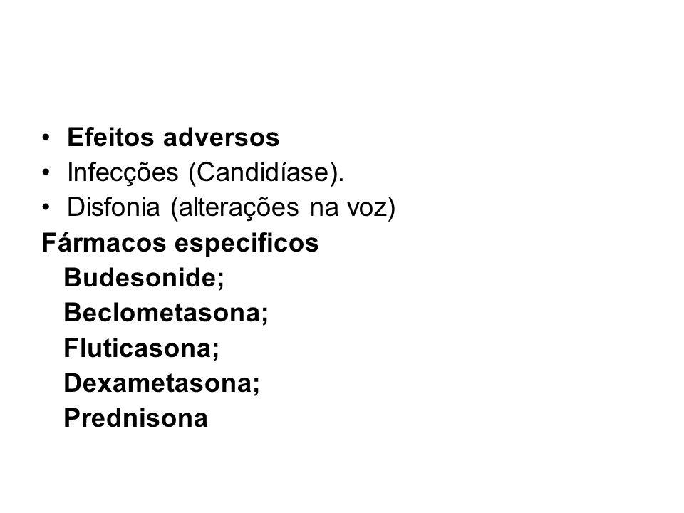 Efeitos adversos Infecções (Candidíase).