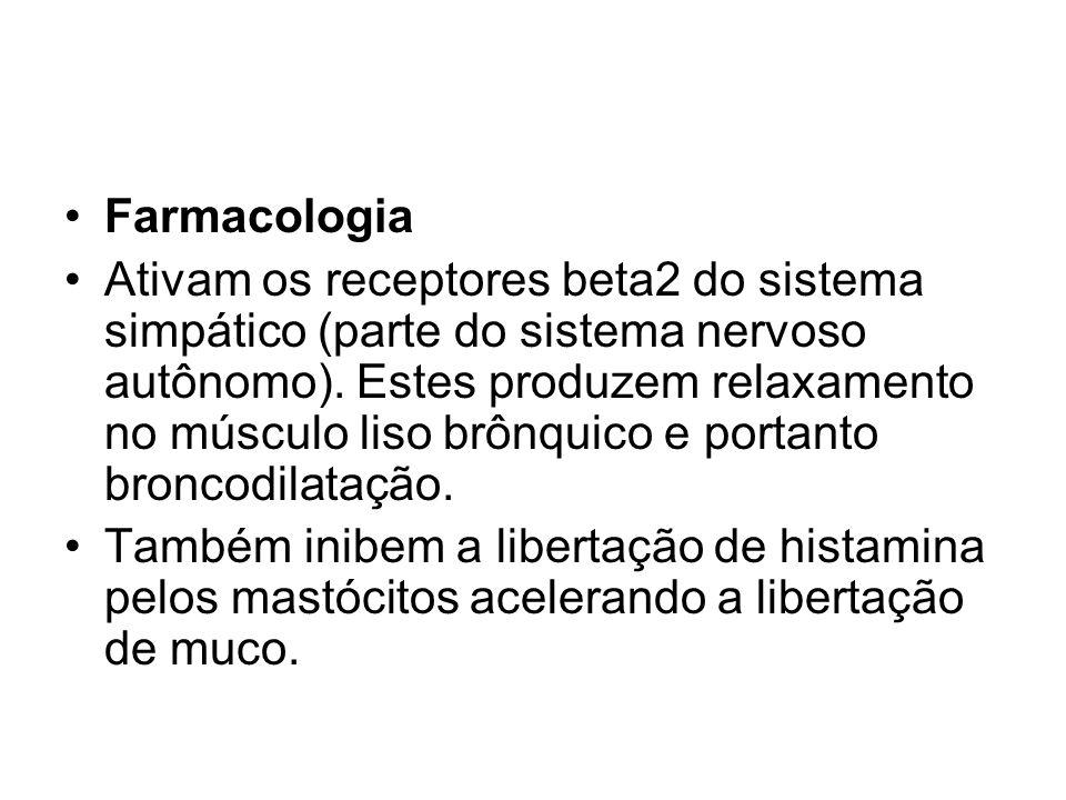 Farmacologia Ativam os receptores beta2 do sistema simpático (parte do sistema nervoso autônomo).