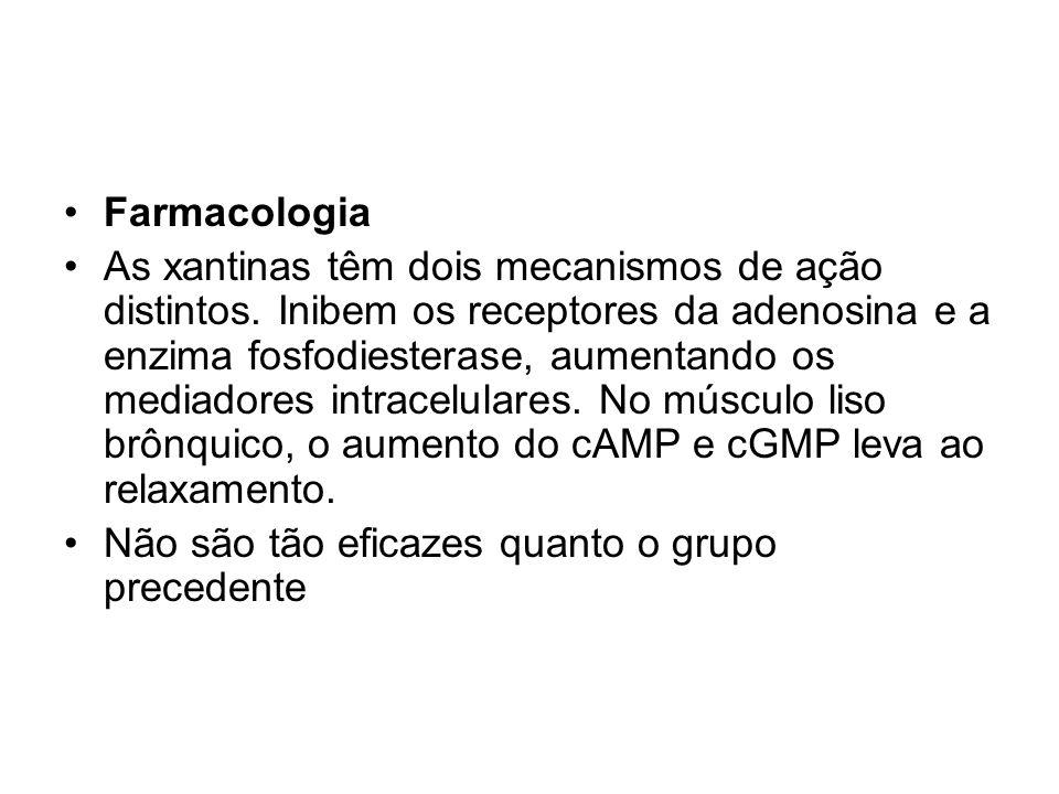 Farmacologia As xantinas têm dois mecanismos de ação distintos.