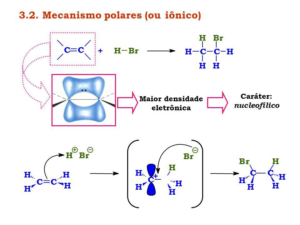 CH H H C Br H H CC HBr + HBr H H H H Br + C H H H H H CC H H HH HBr CC Maior densidade eletrônica Caráter: nucleofílico 3.2. Mecanismo polares (ou iôn