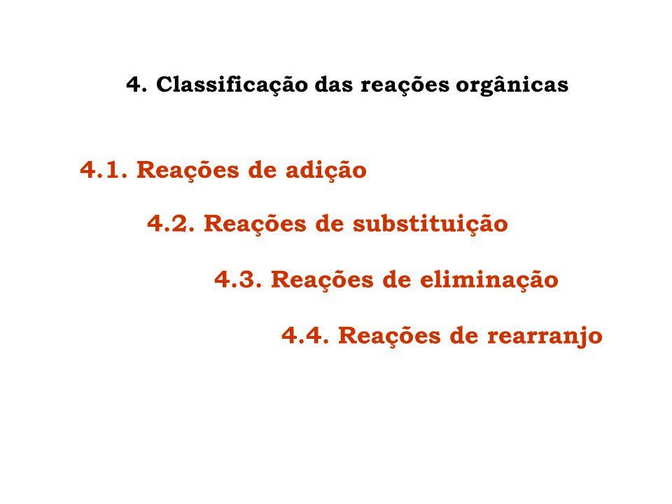 4. Classificação das reações orgânicas 4.4. Reações de rearranjo 4.3. Reações de eliminação 4.2. Reações de substituição 4.1. Reações de adição