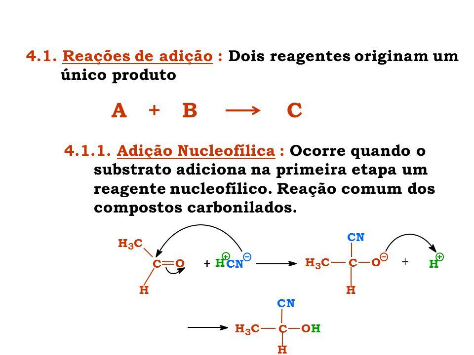 4.1. Reações de adição : Dois reagentes originam um único produto A + B C 4.1.1. Adição Nucleofílica : Ocorre quando o substrato adiciona na primeira