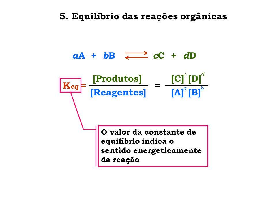5. Equilíbrio das reações orgânicasK eq = [Produtos] [Reagentes] = [A] [B] ab [C] [D] dc a A + b B c C + d D O valor da constante de equilíbrio indica