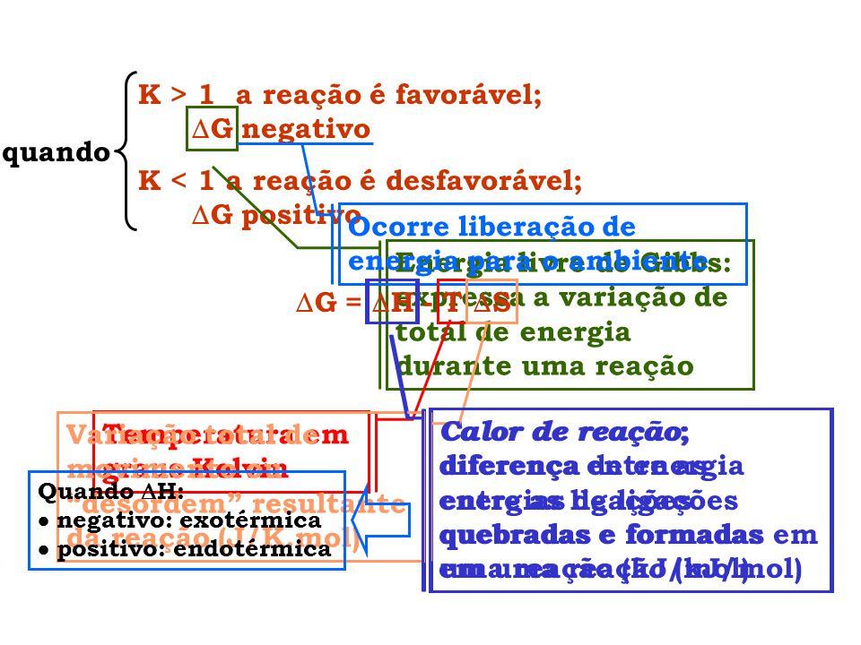 quando K > 1 a reação é favorável;  G negativo K < 1 a reação é desfavorável;  G positivo Energia livre de Gibbs: expressa a variação de total de en
