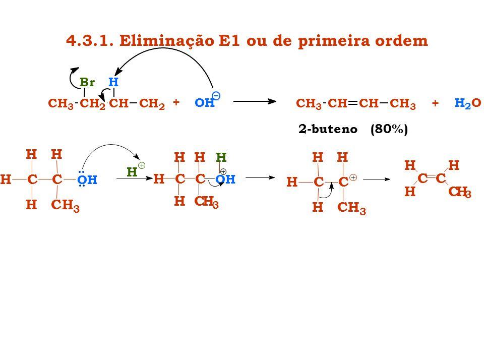 2-buteno (80%) CH 3 CHCHCH 3 CH 3 CH 2 CH H CH 2 Br +OH + H 2 O 4.3.1. Eliminação E1 ou de primeira ordem HCC OH CH 3 HH H H HCC CH 3 HH H H HCC CH 3
