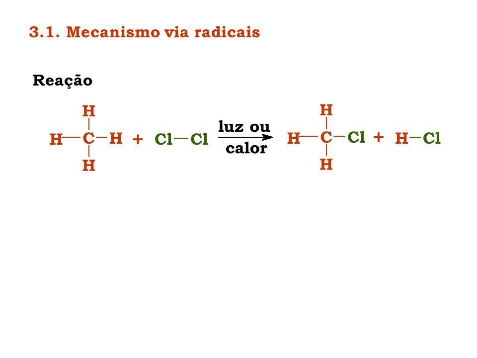 CH H H HClCl + HCl + H CCl H H luz ou calor Reação 3.1. Mecanismo via radicais