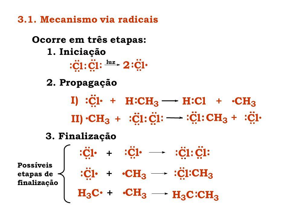Ocorre em três etapas: 1. Iniciação Cl 2 luz Cl 2. Propagação I) + CH 3 + H CH 3 ClH Cl Cl 3 + CH 3 Cl + II) CH Cl + H 3 C 3 H 3 C + 3 CH Cl 3 + 3 CH